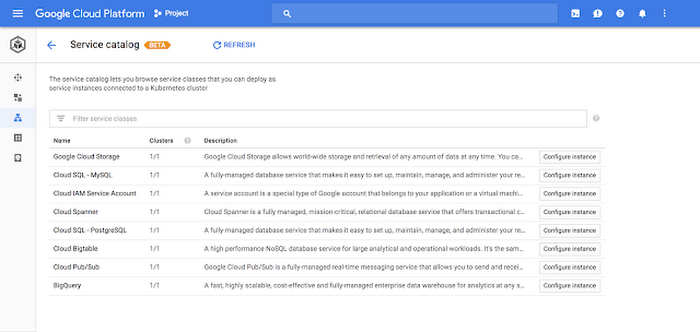 kubernetes-service-catalog-google-cloud-platformtj6l.PNG