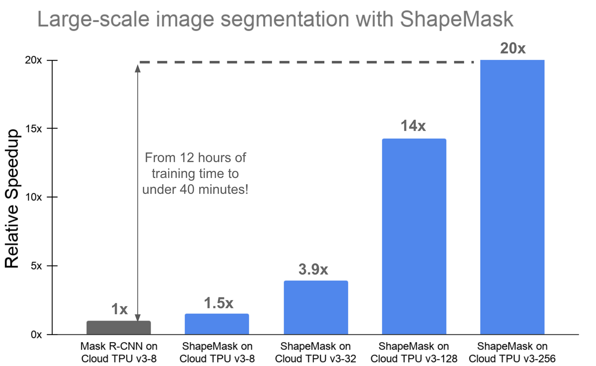 large-scale image sementation.png