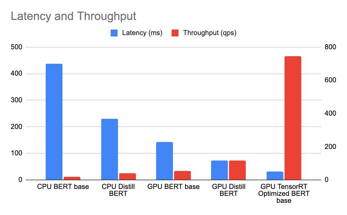 latency and throughput.jpg