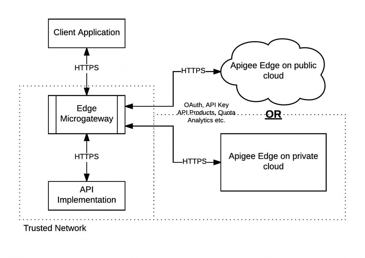 microgateway%20-%20Page%201%20%281%2930nn.PNG