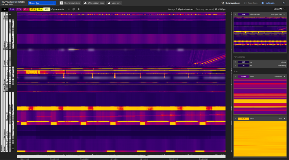 multi-metric display.png