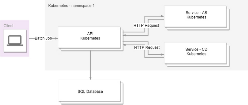 musiio initial platform architecture.jpg