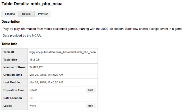 Architecting live NCAA predictions: from archives to