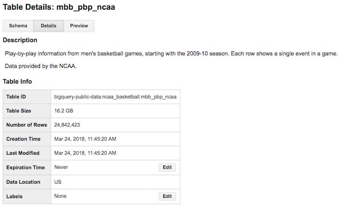 ncaa-dataflow-4o1ce.PNG