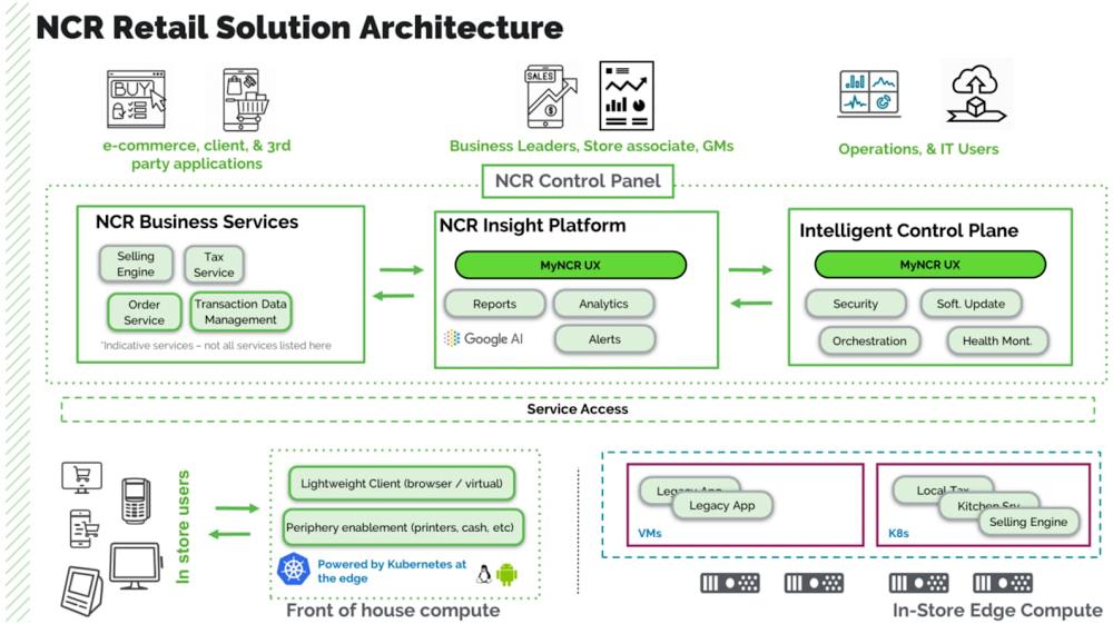 ncr retail solution.jpg