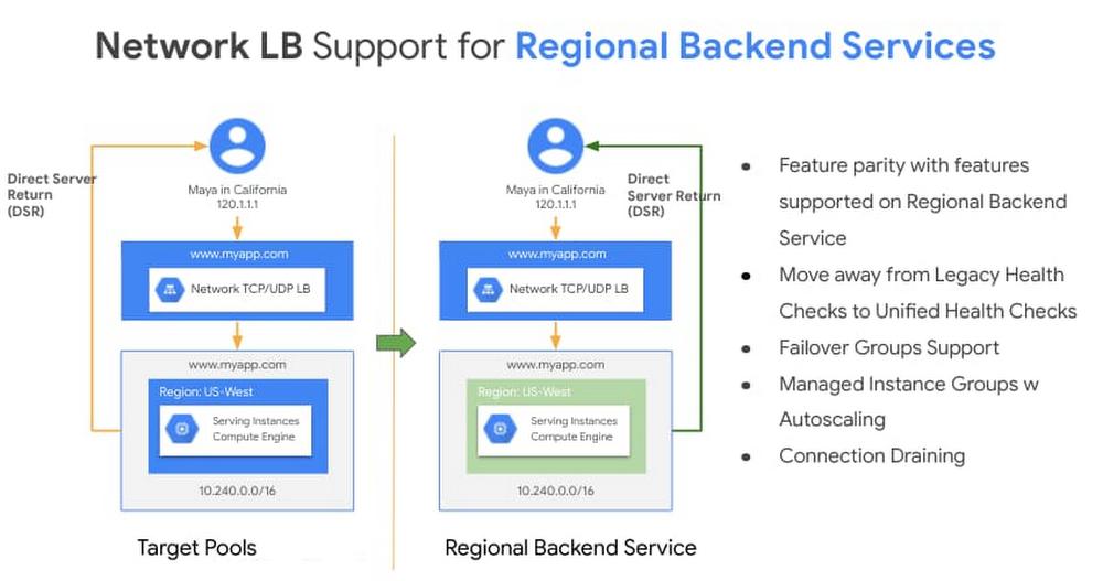 network LB.jpg