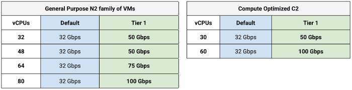 new networking options.jpg