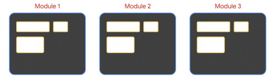 Module Loading