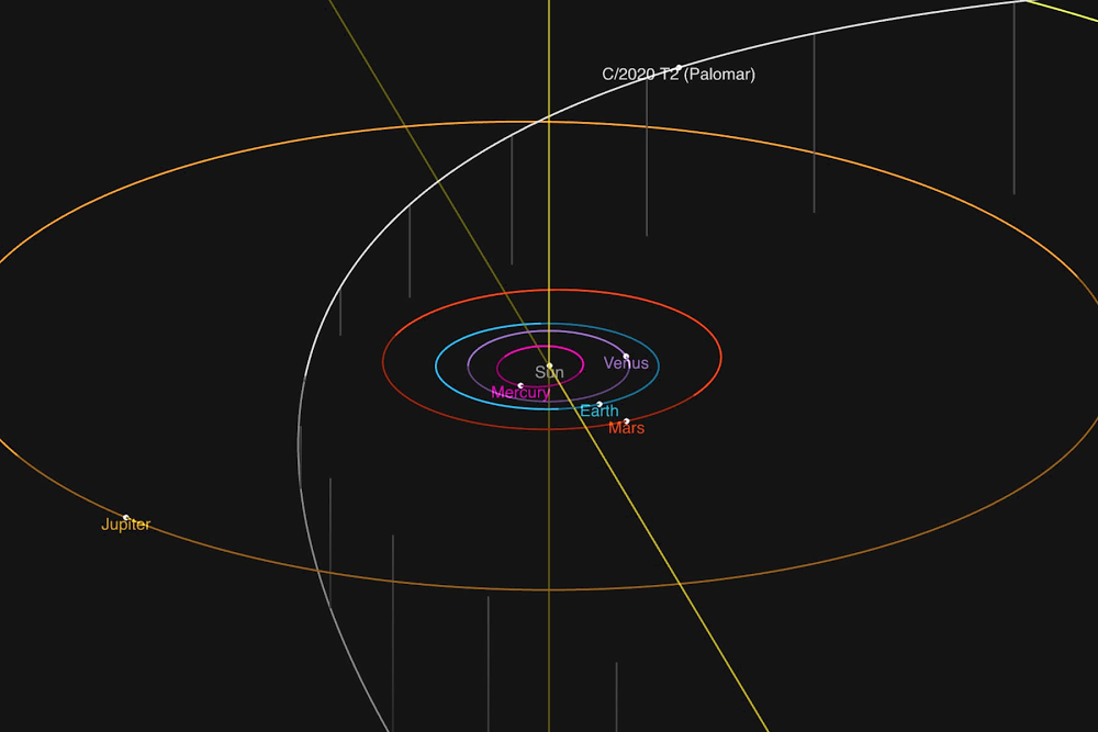 orbit of comet C_2020 T2.jpg