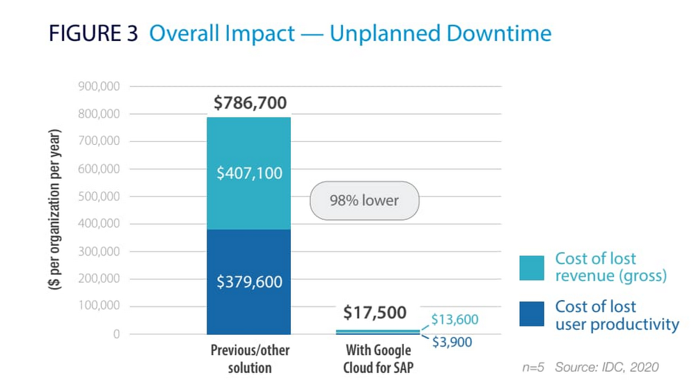 overall impact - unplanned downtown.jpg