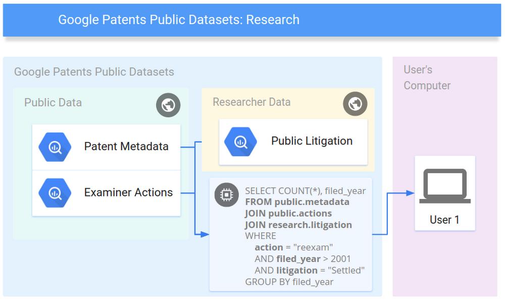 patents-3jchk.PNG