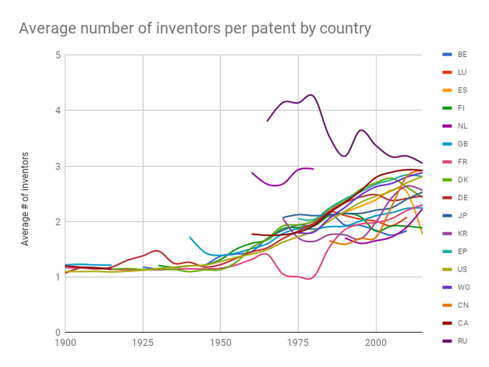 patents-50k5g.PNG