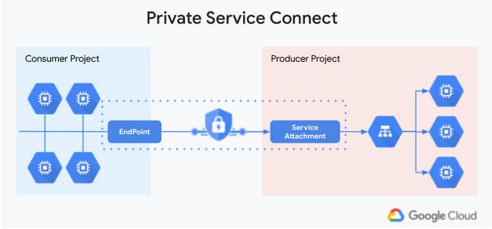 private service connent.jpg