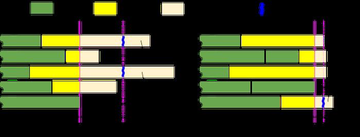 rebalancing-dataflow-3ftnv.PNG