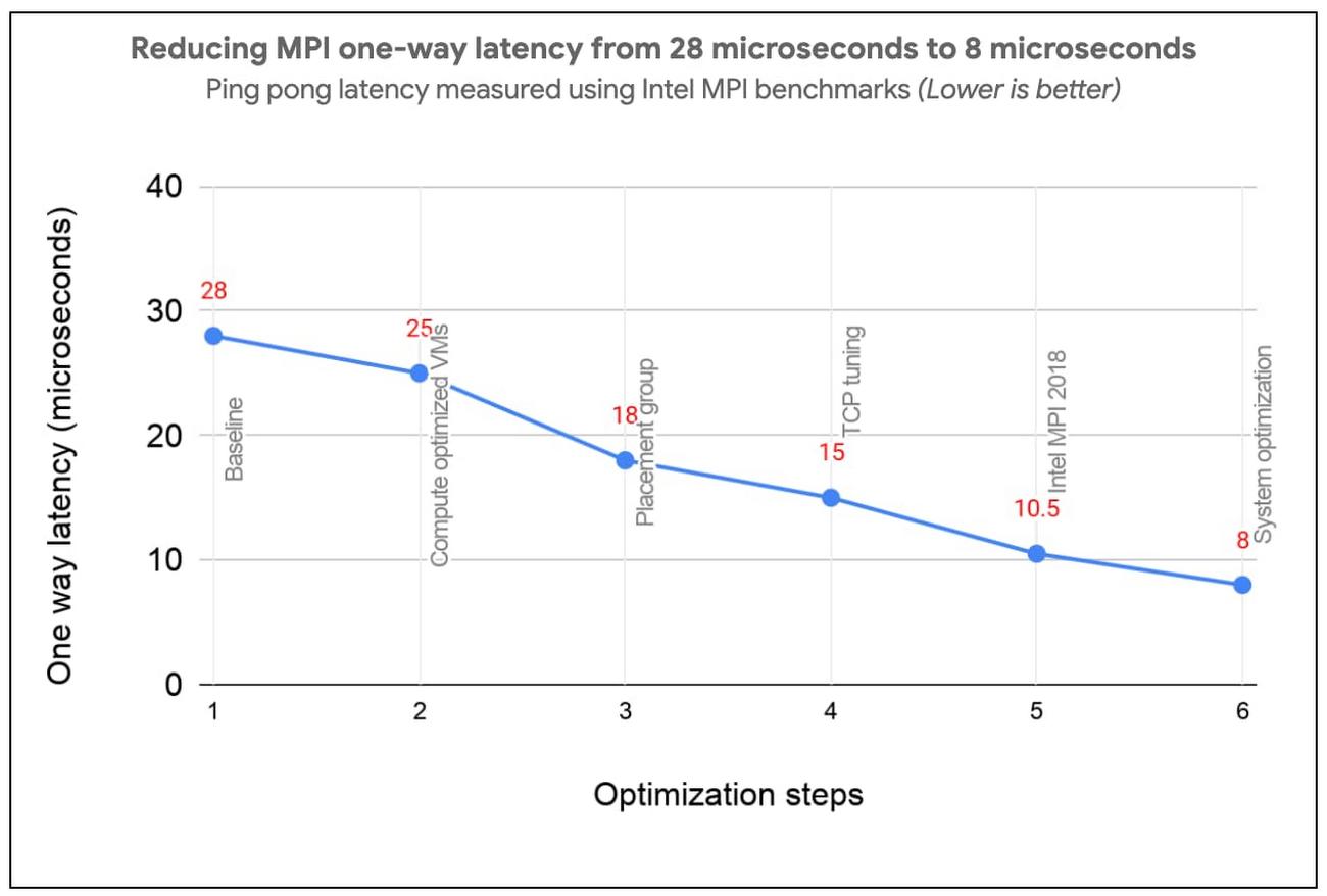 Reducing MPI.jpg