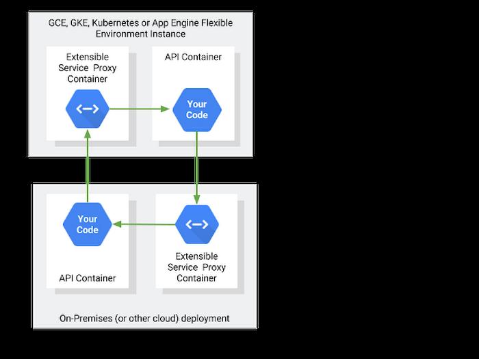 securing-hybrid-deployments0k1w.PNG