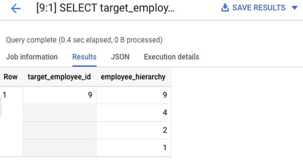 select target employ.png