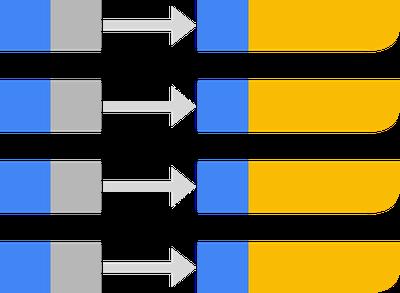 Set Environment Variables
