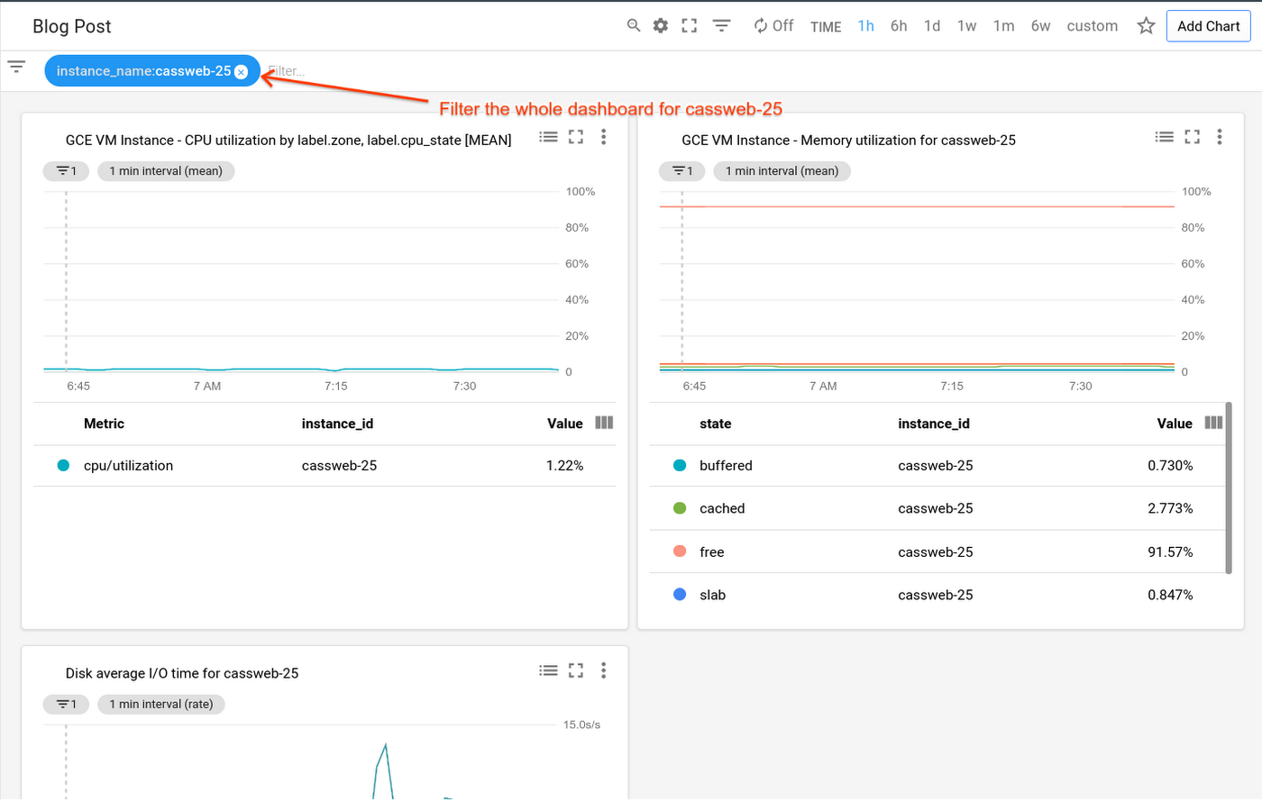 Stackdriver tips and tricks: Understanding metrics and