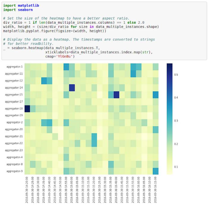 stackdriver-datalab-3n0l4.PNG