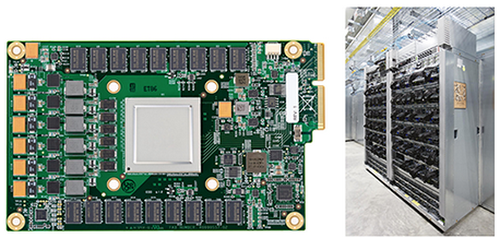 An in-depth look at Google's first Tensor Processing Unit (TPU