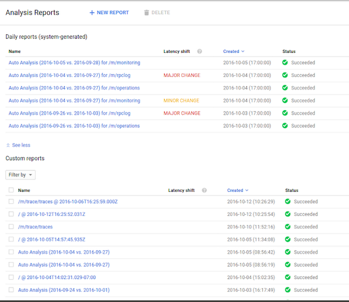 trace-analysis-reports-42eoc.PNG