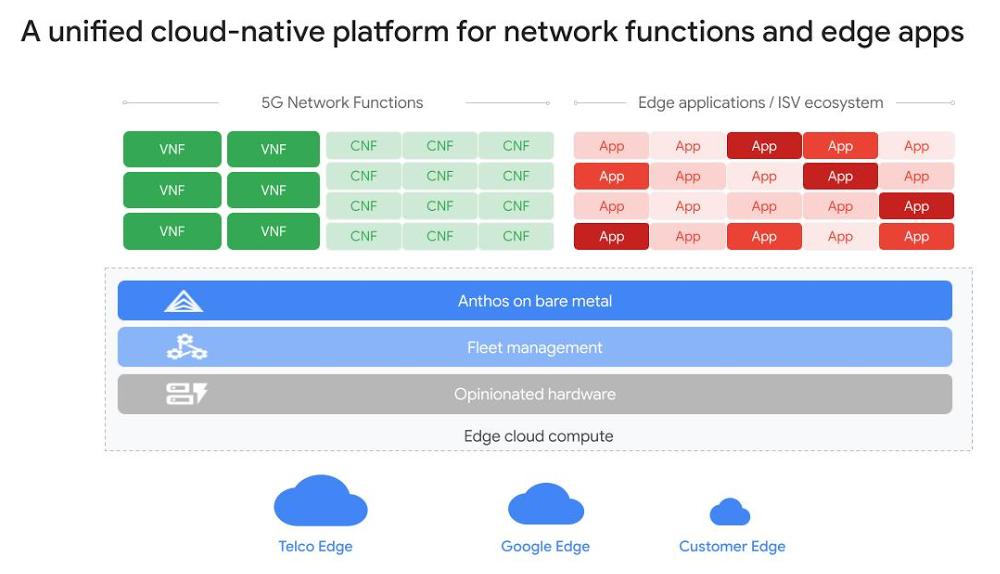unified cloud native platforrm.jpg