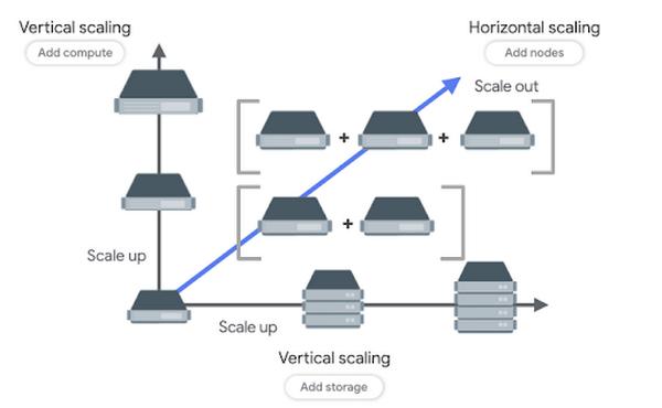 verticle