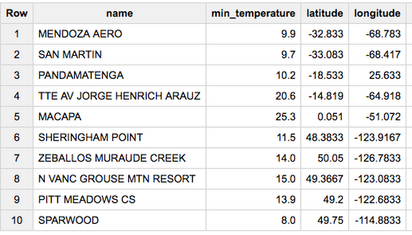 weather-data-4xtpq.PNG