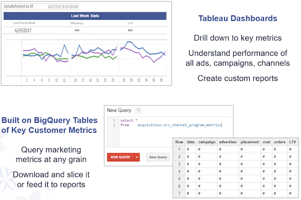 zulily-tableau-167id8.PNG