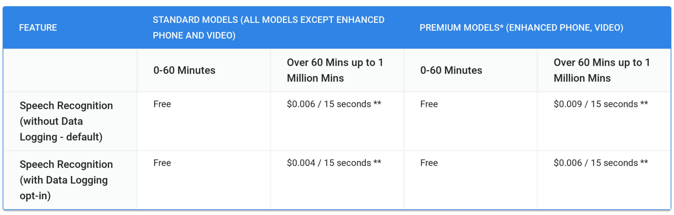 3. pricing model.png