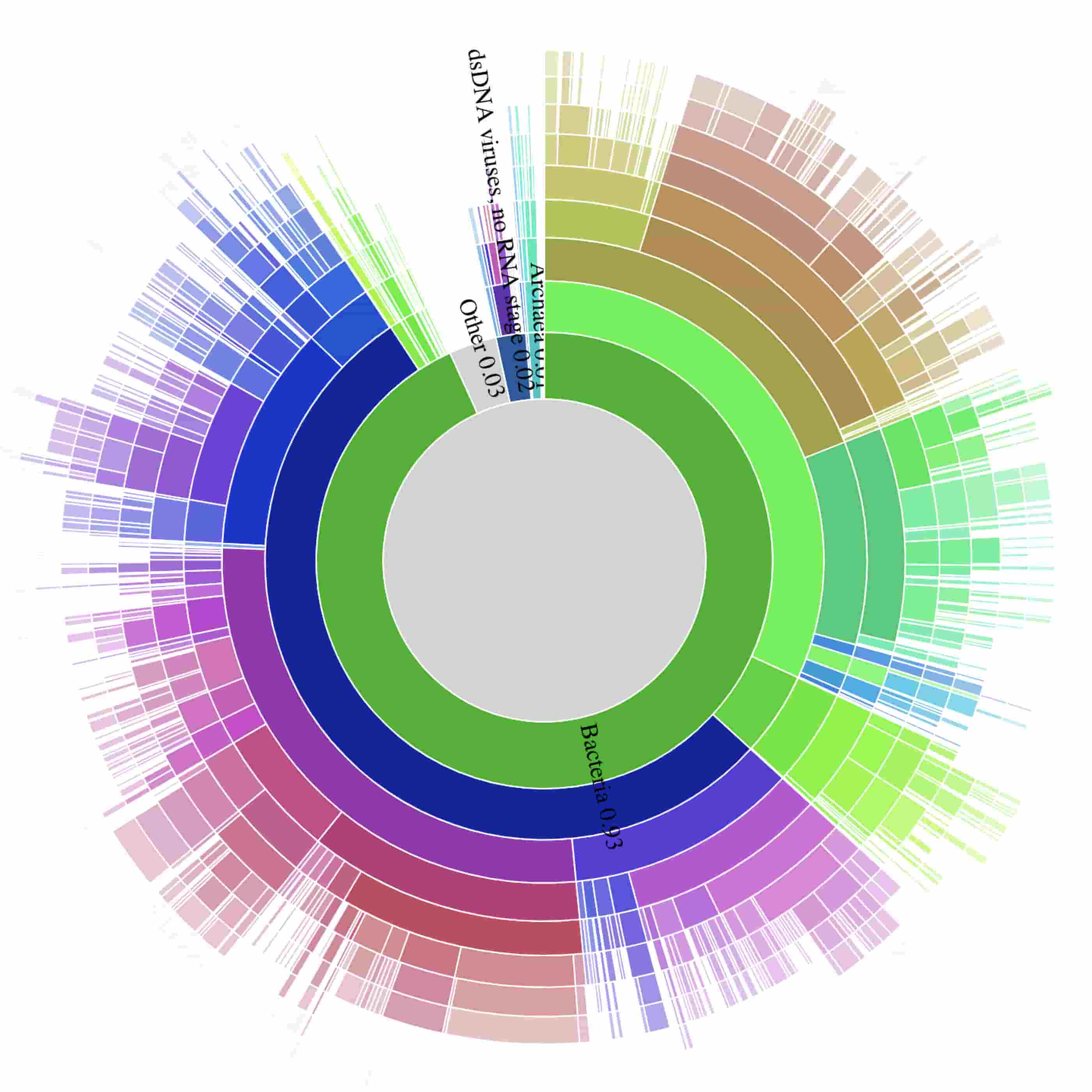 4_data visualization.png