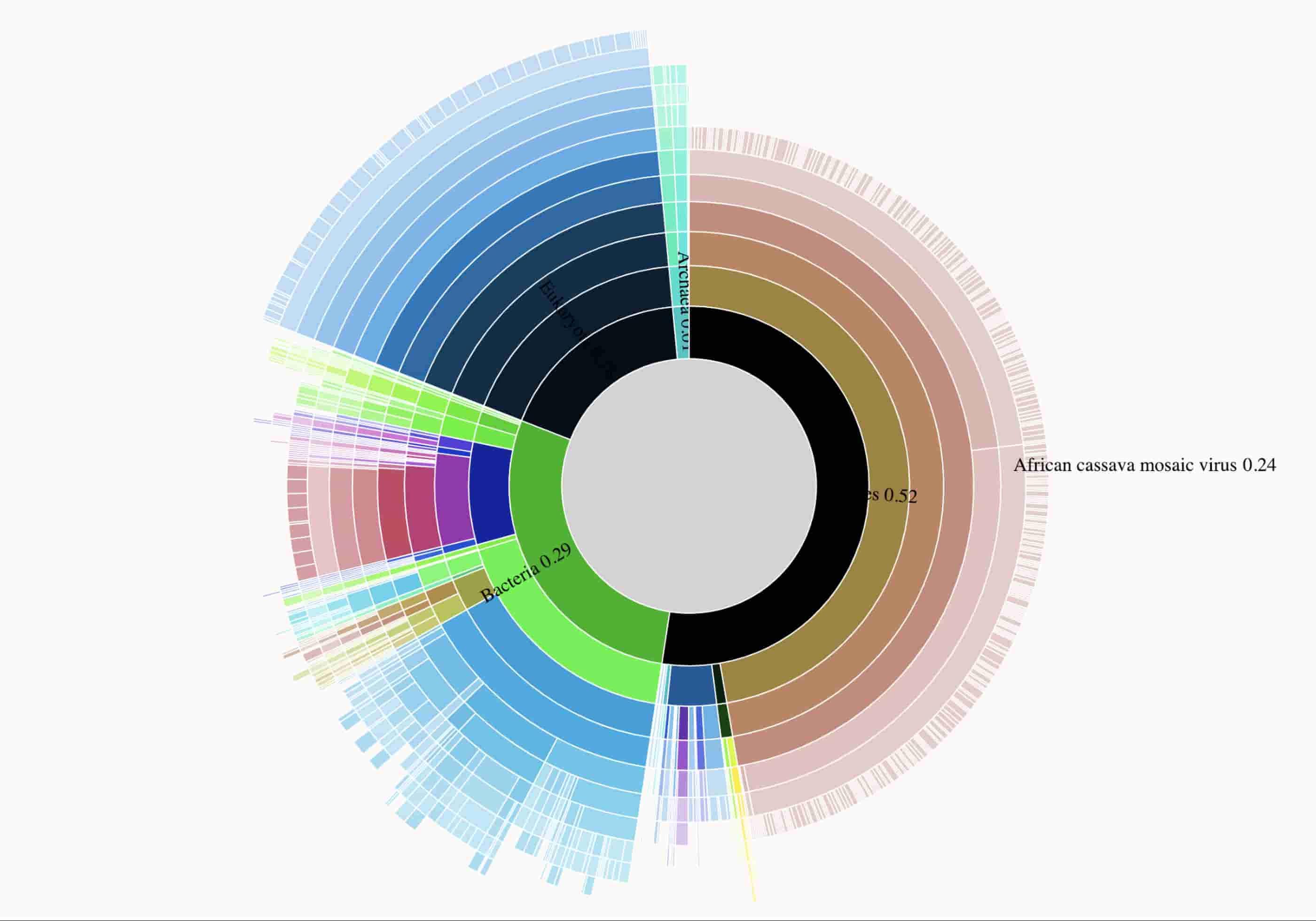 6_data visualization.png