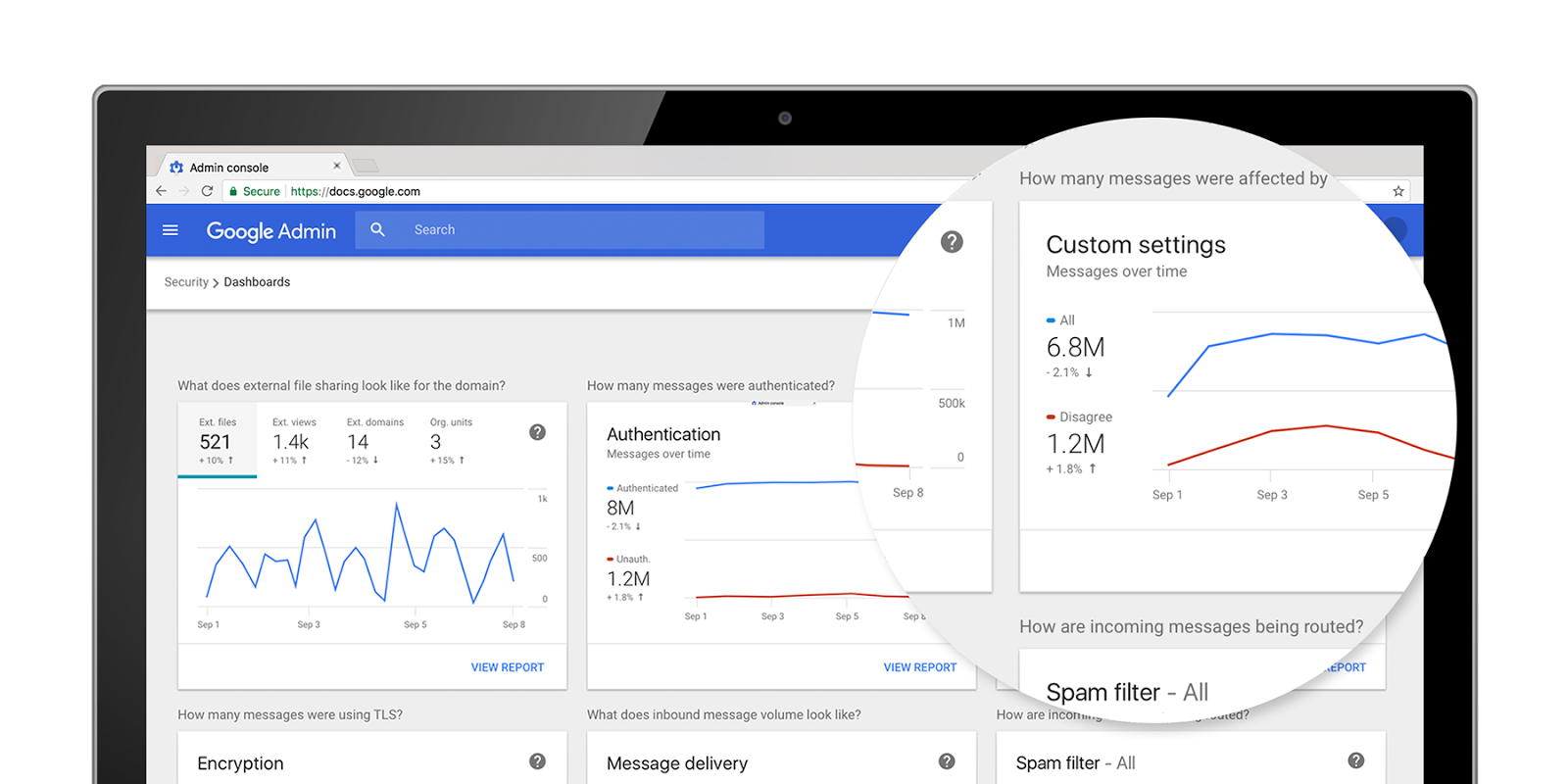 Introducing the security center for G Suite—security