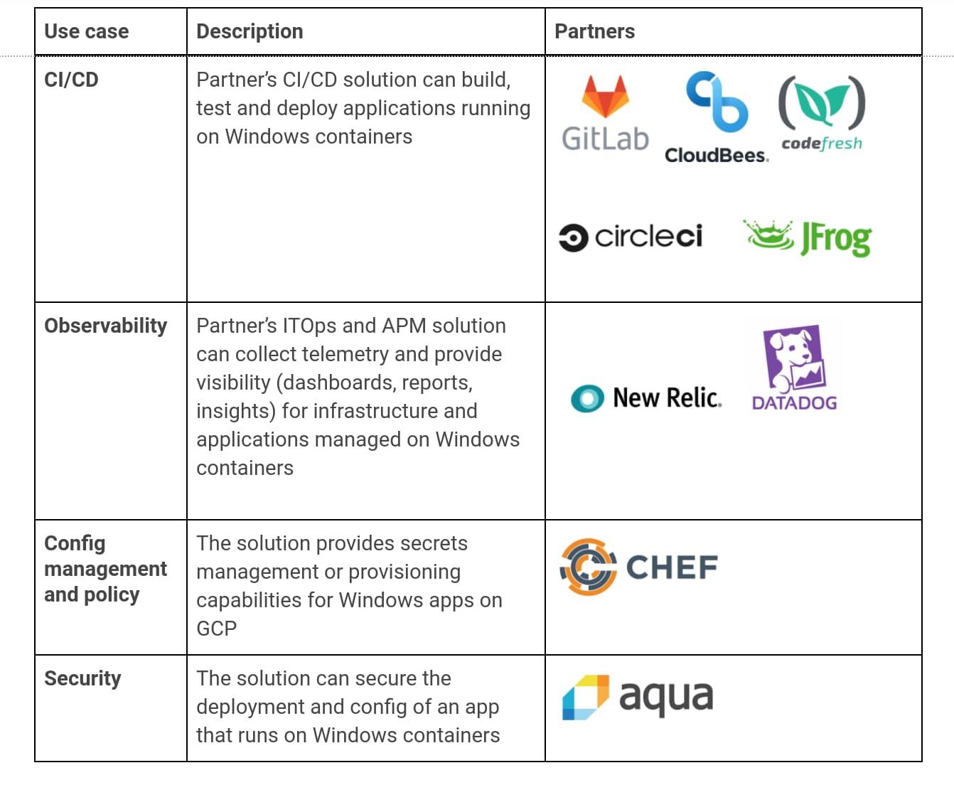 GKE Partners.jpg
