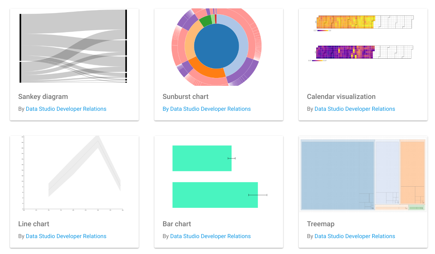 The Data Studio community visualizations gallery.png