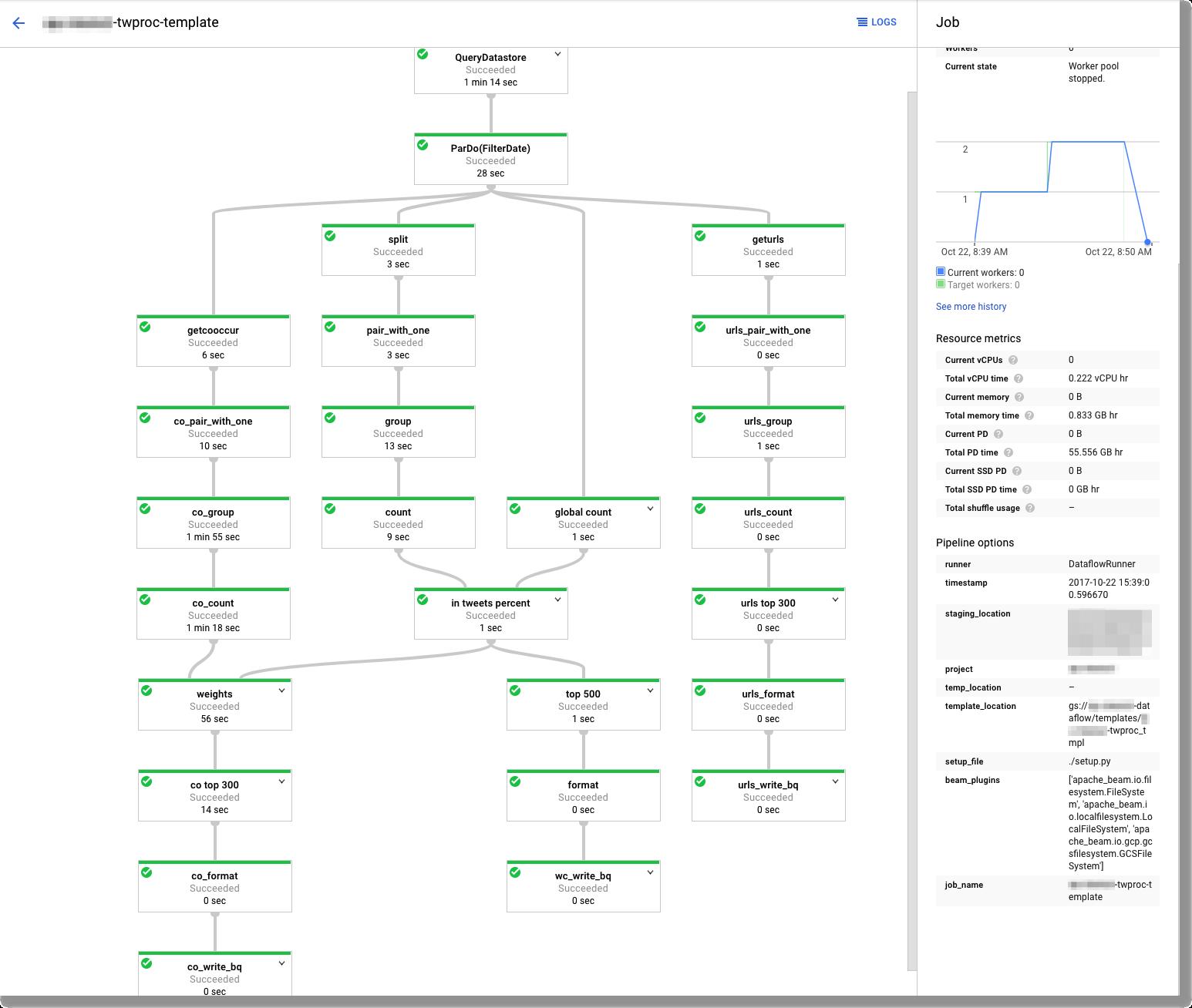 Analyzing Tweets Using Cloud Dataflow Pipeline Templates Google