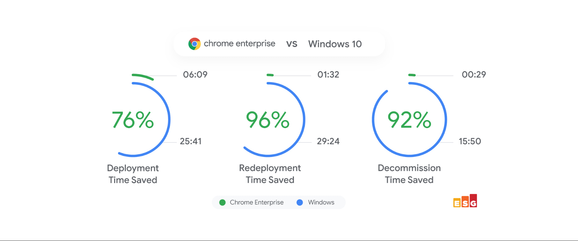 chrome enterprise vs windows 10.jpg