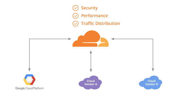 cloudflare-2spxc.PNG