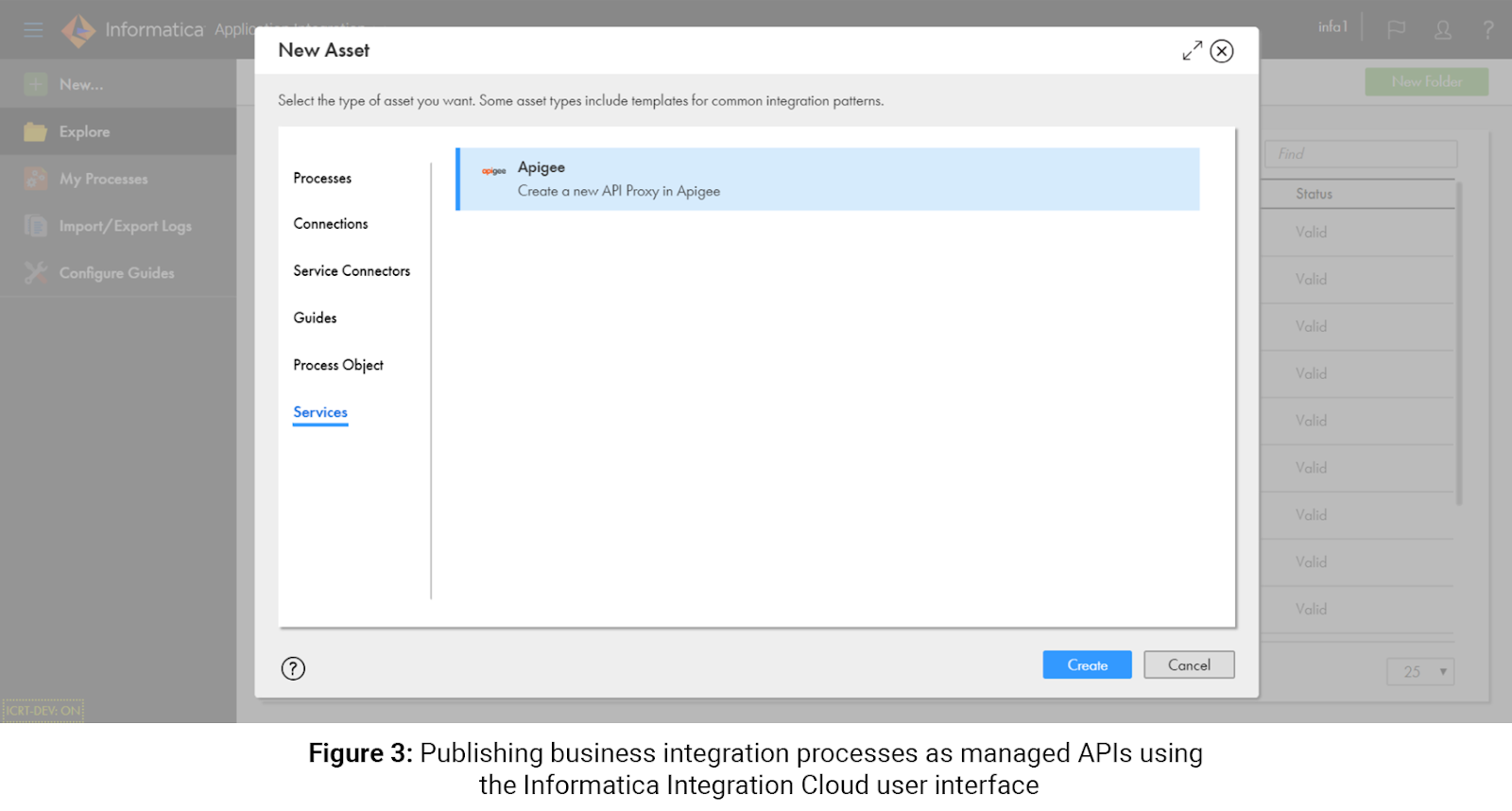 Publishing business integration processes