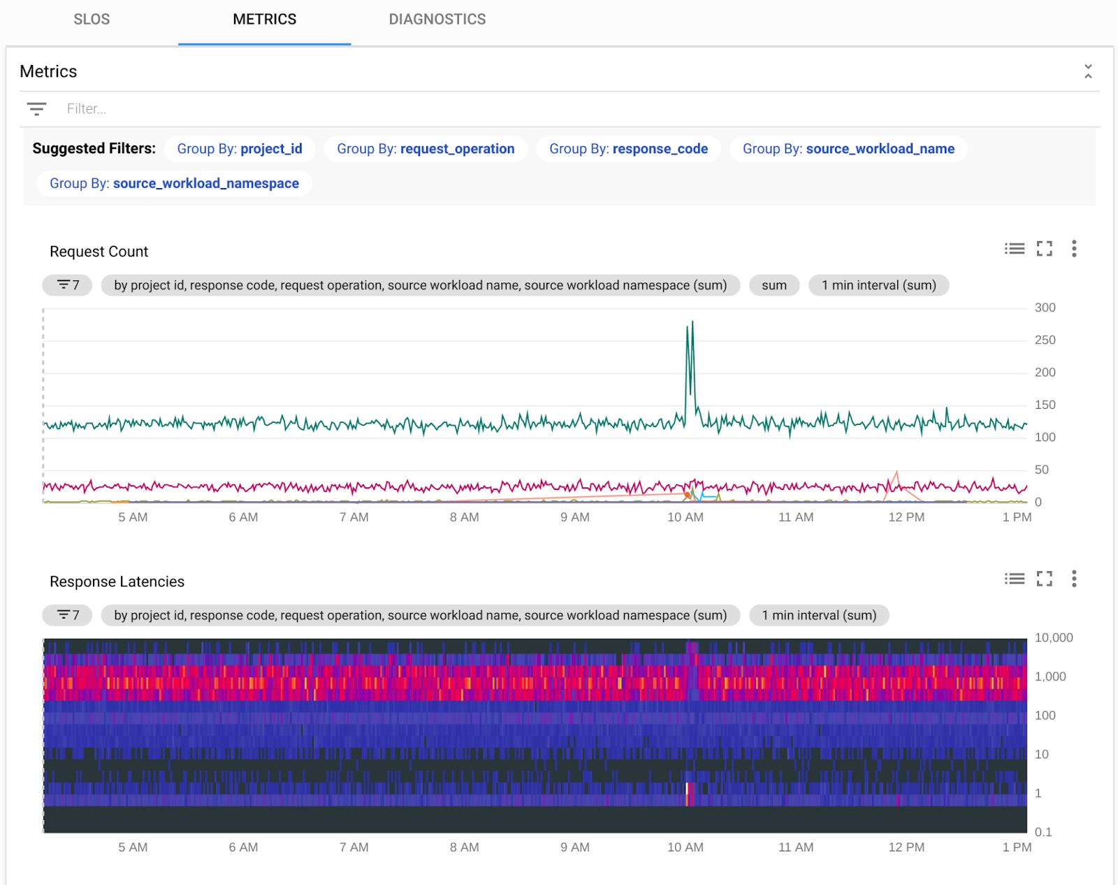 gcp_stackdriver_metrics3vls.PNG