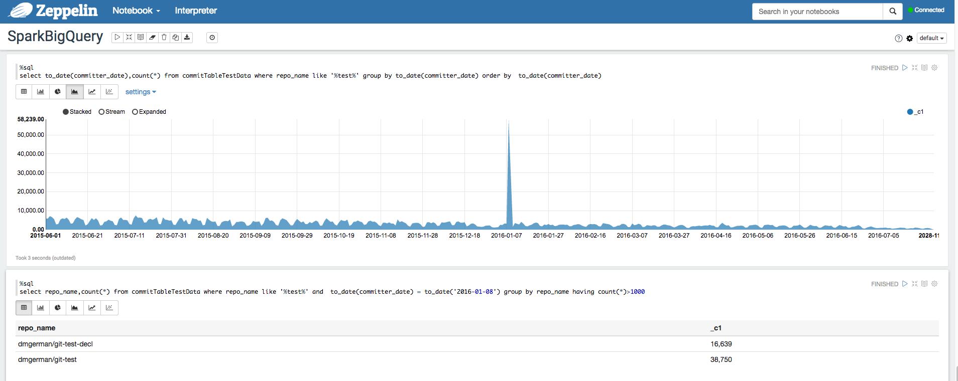Analyzing BigQuery datasets using BigQuery Interpreter for