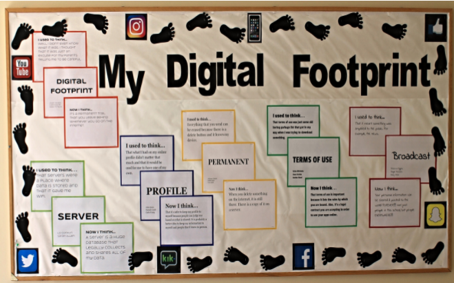 Digital Footprint:  Your Past, Present, and Future!
