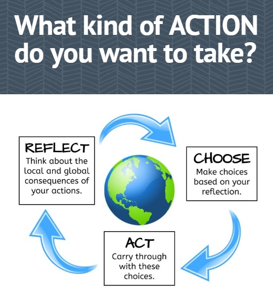 What kind of Action do you want to take?