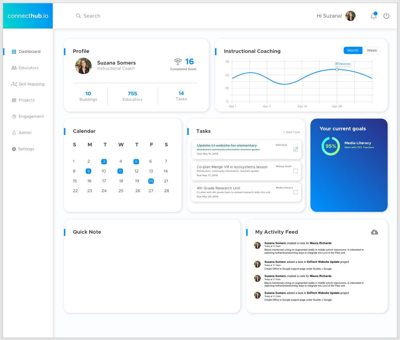 connecthub.io - Instructional Coaching Tool