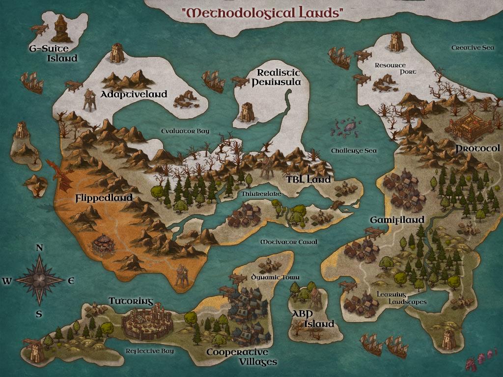 Methodological Lands