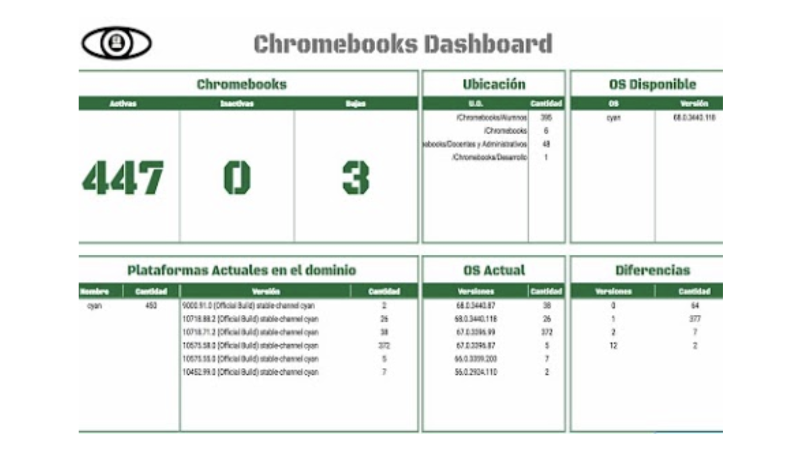 Chromebook Manager