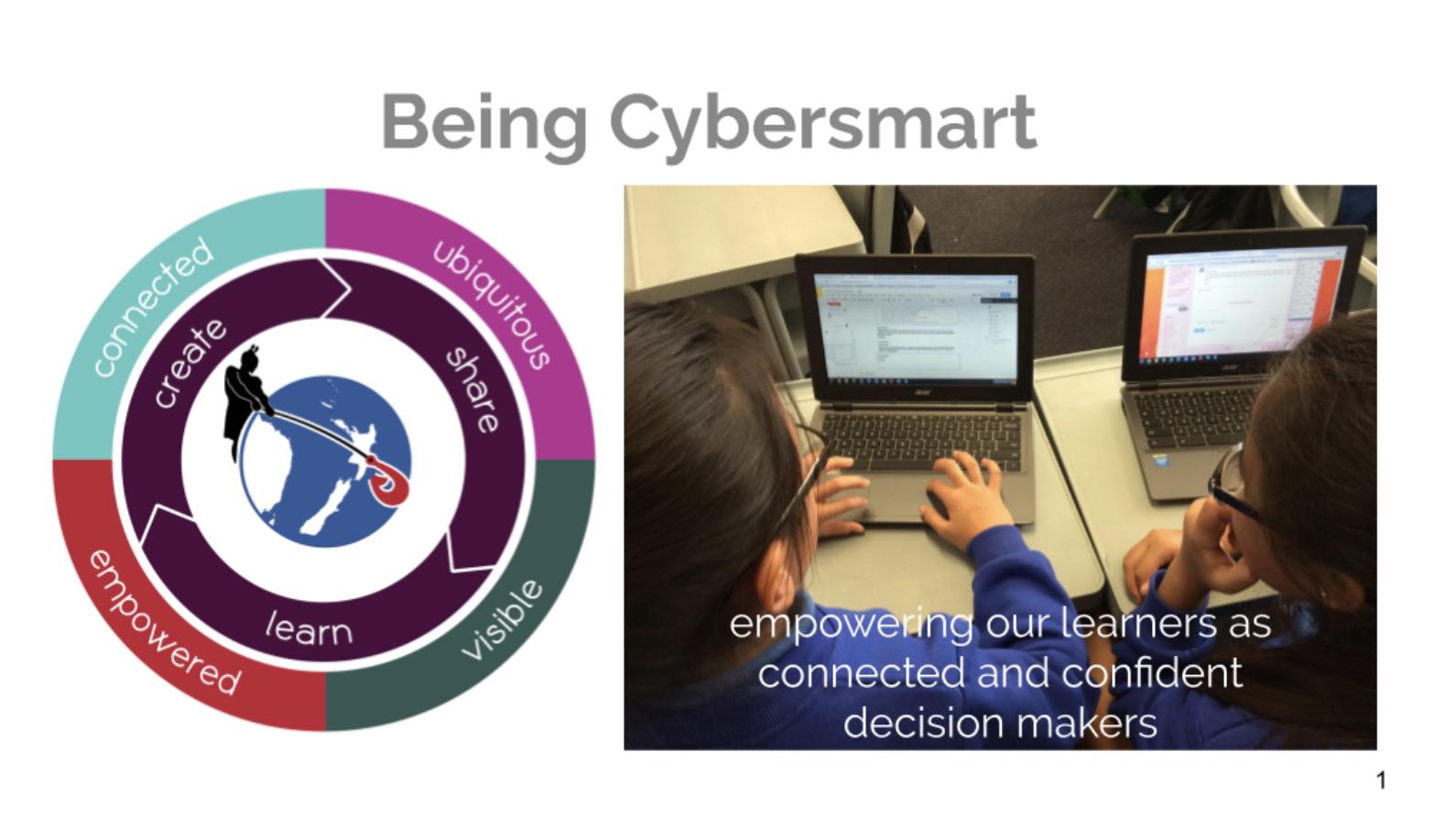Being Cybersmart