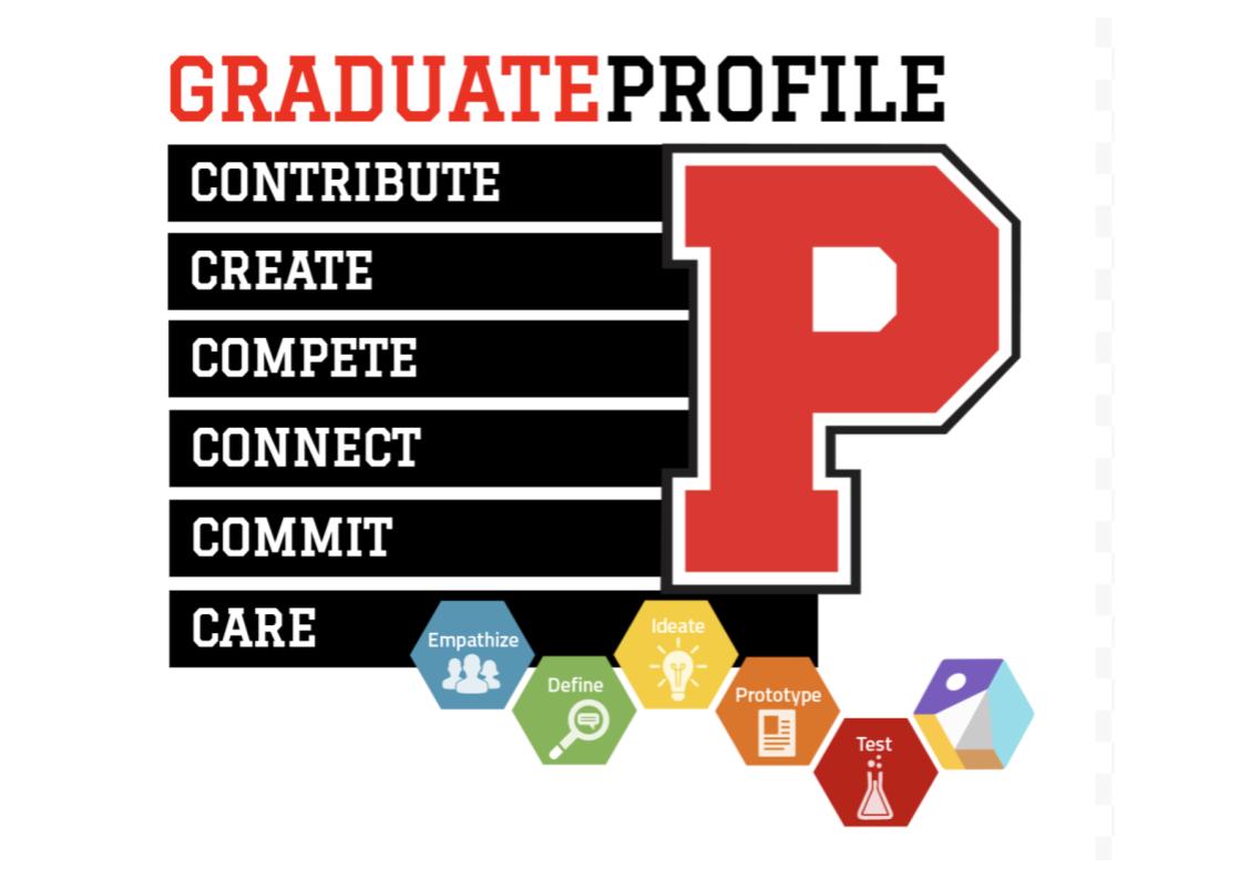 Graduate Profile Google Tour