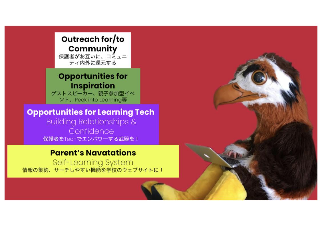 Falcons Tech Talks
